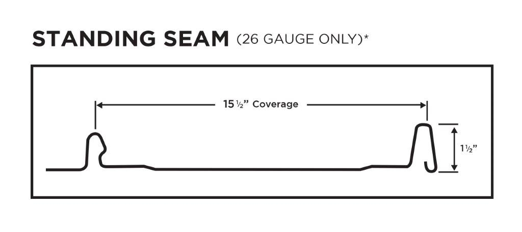 26-Gauge Standing Seam Profile